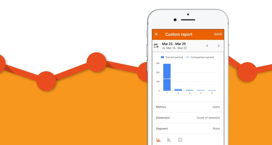 Monitorizare permanenta prin Google Analytics